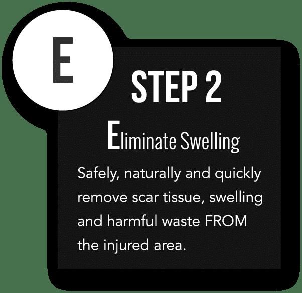 E Step 2 - Eliminate Swelling