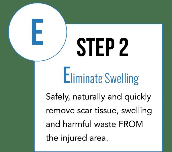 Step 2 - Eliminate Swelling