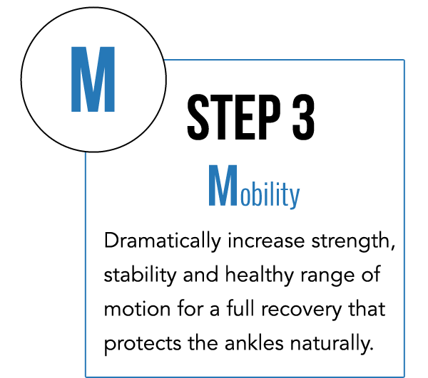 Step 3 - Mobility